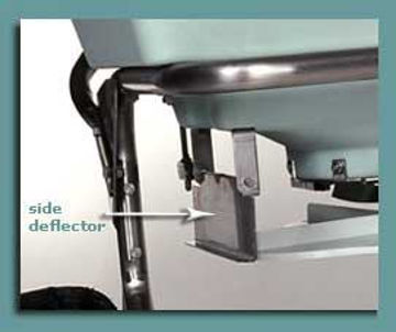 Picture of 15681 Prizelawn Side Deflector Kit